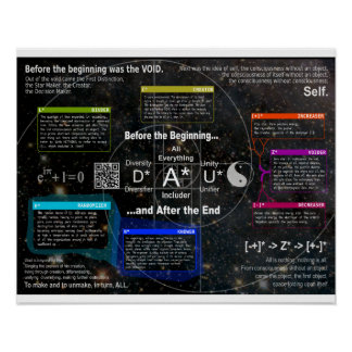Before the Beginning After The End Posters