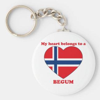 Begum Basic Round Button Key Ring