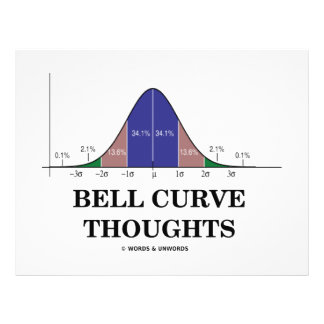 Bell Curve Thoughts (Statistics Attitude) 21.5 Cm X 28 Cm Flyer