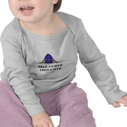 Bell Curve Thoughts (Statistics Attitude) T-shirts