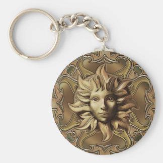 Beltane Sun Sprite Basic Round Button Key Ring