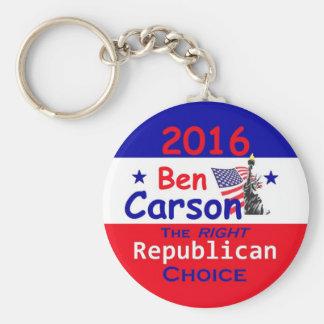 Ben CARSON 2016 Keychains