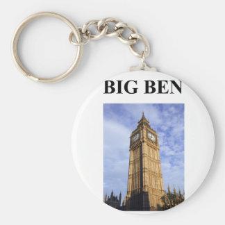 ben london england key ring