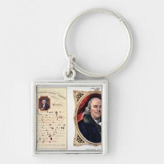 Benjamin Franklin  1847 Key Ring
