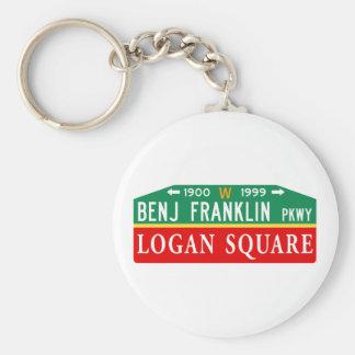 Benjamin Franklin/Logan, PA Street Sign Keychains