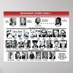 Bernanke Crime Family Poster