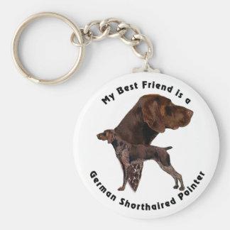 Best Friend German Shorthaired Pointer Key Ring