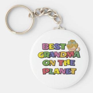 Best Grandma On The Planet Key Chains
