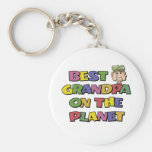 Best Grandpa On The Planet Keychain