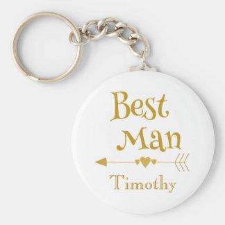 Best man wedding remembrance key ring