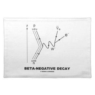 Beta-Negative Decay (Quantum Physics) Placemat