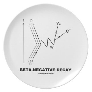 Beta-Negative Decay (Quantum Physics) Plate