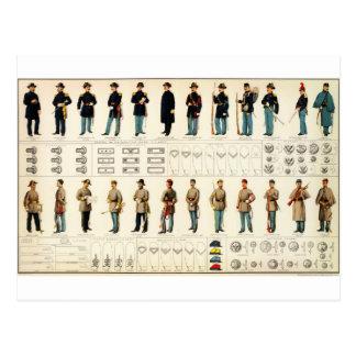 Bien's Civil War Uniforms (1895) Postcard