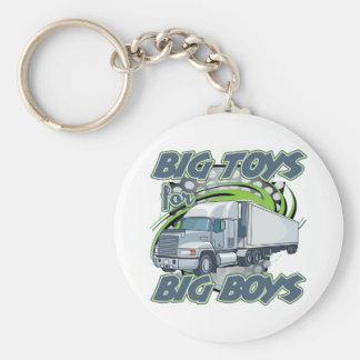 Big Boys Trucking Basic Round Button Key Ring