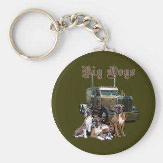 Big Dogs Basic Round Button Key Ring