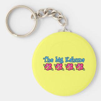 Big Kahuna Products Keychains