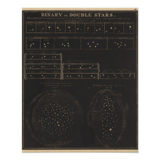 Binary or double stars poster