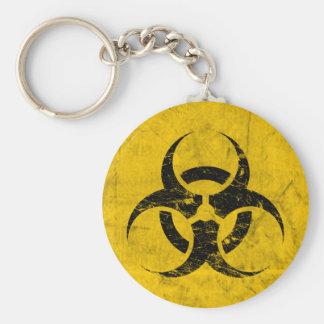 Biohazard Grunge Customizable Basic Round Button Key Ring