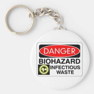 Biohazard Infectious Waste Key Chain