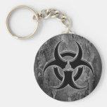 Biohazard keychain