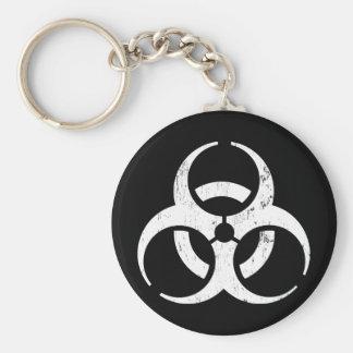 Biohazard: Zombie Contagion Keychain