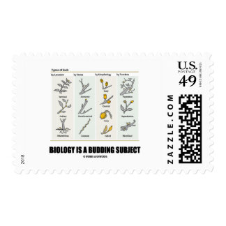 Biology Is A Budding Subject (Types Of Buds) Postage Stamps