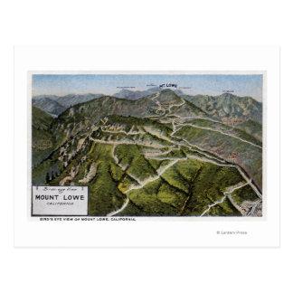 Bird's Eye View of Mountain Postcard