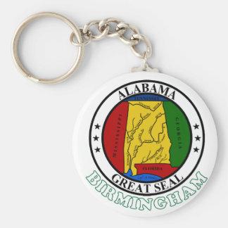Birmingham Alabama Keychain