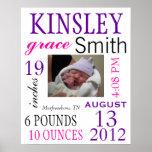 Birth Stats Posters