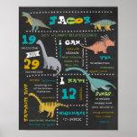Birthday Milestones Poster - Dinosaurs