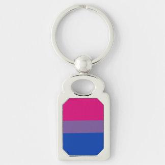 Bisexual Pride Flag Key Chains