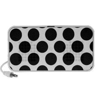 Black and White Polkadot pattern PC Speakers
