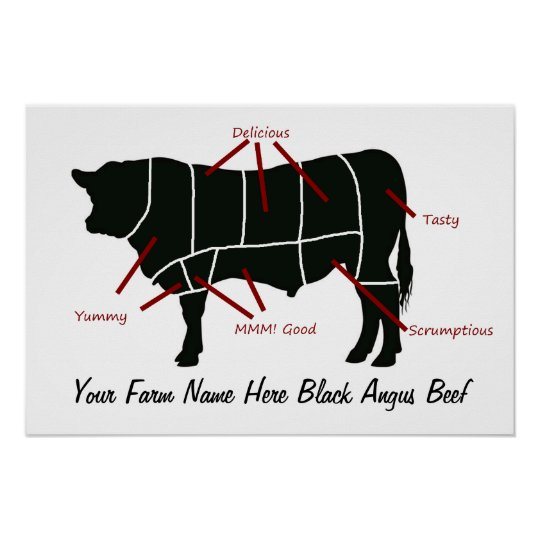 Black Angus Beef Farm Butcher Cuts Poster