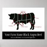 Black Angus Beef Farm Funny Butcher Cuts Poster