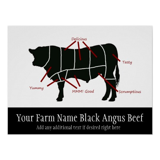 Black Angus Beef Farm Funny Butcher Cuts Poster