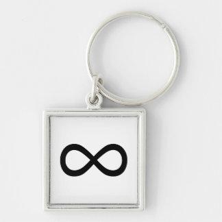 Black Infinity Symbol Key Ring