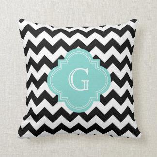 Black White Chevron Zig-Zag Turquoise Monogram Throw Pillow