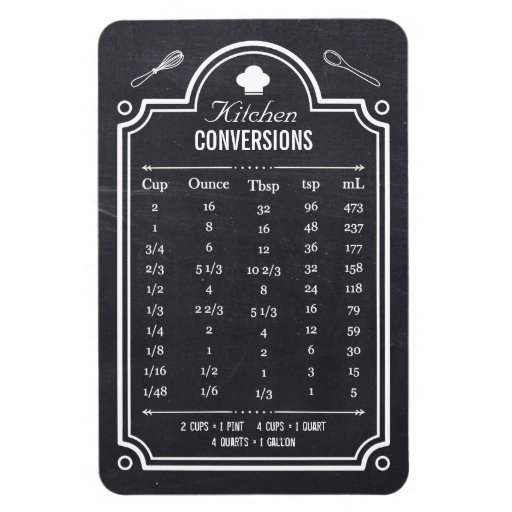 Blackboard Handy Kitchen Conversion Table Magnet