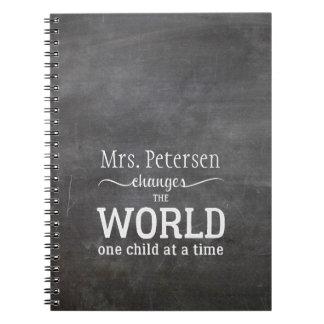 Blackboard teacher name white script quote notebooks