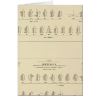 Blindness, Statistical US Lithograph Card