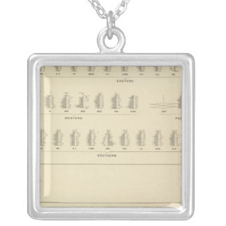 Blindness, Statistical US Lithograph Silver Plated Necklace