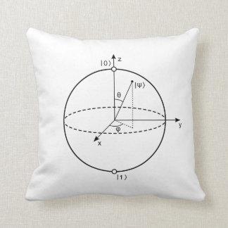 Bloch Sphere | Quantum Bit (Qubit) Physics / Math Cushion