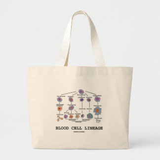 Blood Cell Lineage (Biology Health Medicine) Large Tote Bag