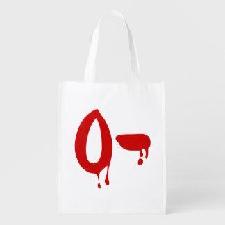 Blood Group O- Negative #Horror Hospital