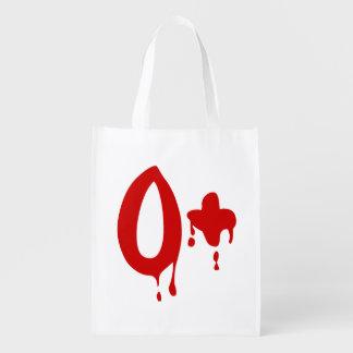 Blood Group O+ Positive #Horror Hospital