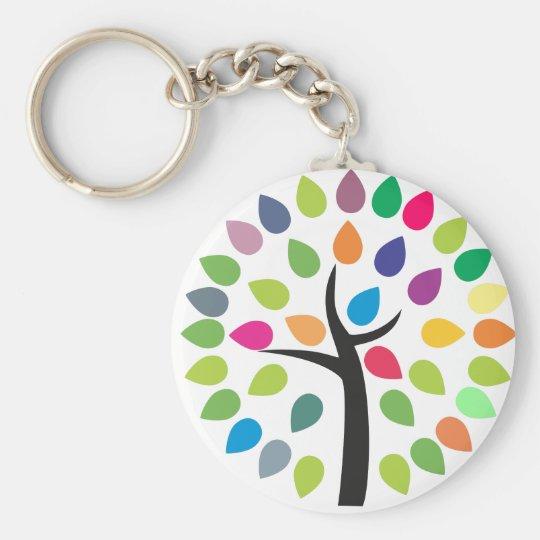Blossoming tree key ring