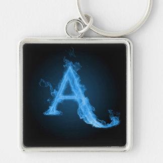 Blue Atheist A Key Ring