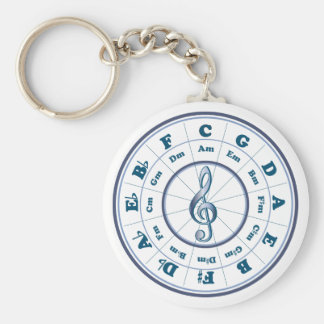 Blue Circle of Fifths Key Ring