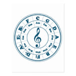 Blue Circle of Fifths Post Cards