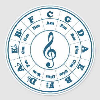Blue Circle of Fifths Round Sticker